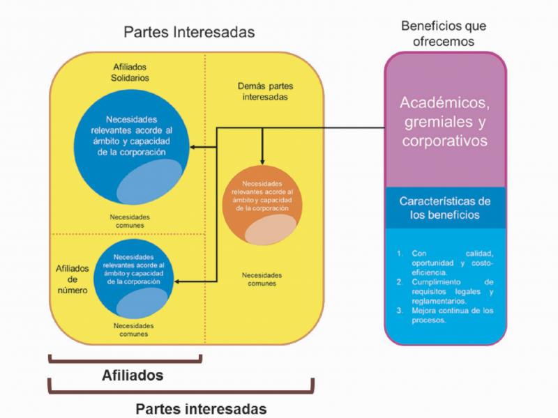 Politica_Calidad_SCARE